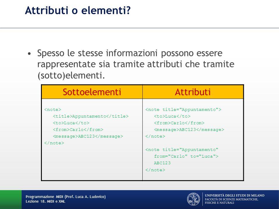 Spesso le stesse informazioni possono essere rappresentate sia tramite attributi che tramite (sotto)elementi. SottoelementiAttributi Appuntamento Luca