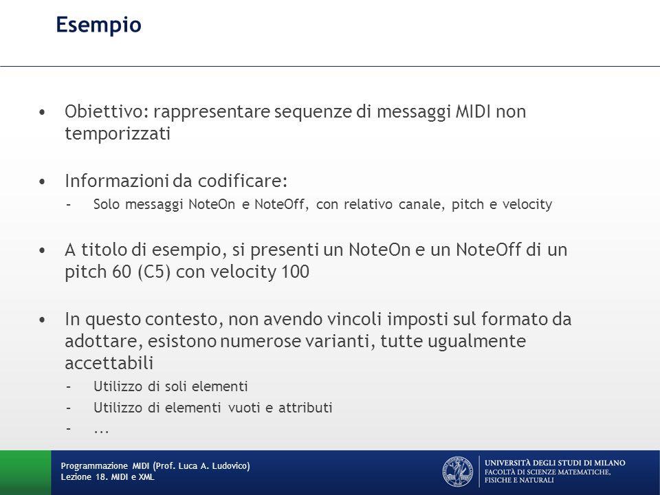 Esempio Programmazione MIDI (Prof. Luca A. Ludovico) Lezione 18. MIDI e XML Obiettivo: rappresentare sequenze di messaggi MIDI non temporizzati Inform