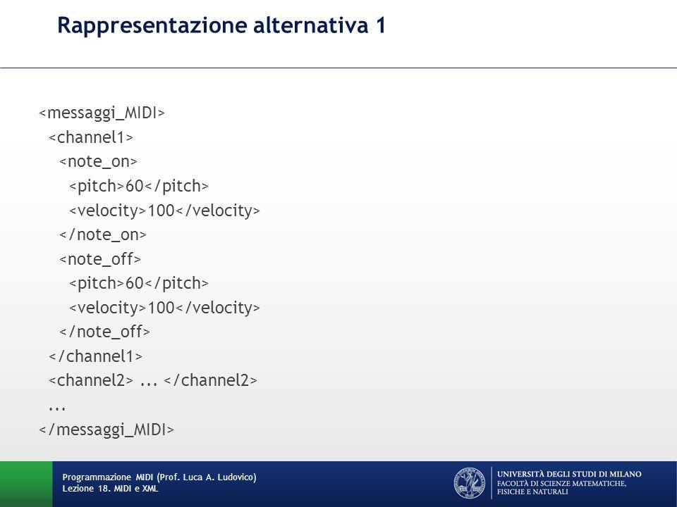 Rappresentazione alternativa 1 Programmazione MIDI (Prof. Luca A. Ludovico) Lezione 18. MIDI e XML 60 100 60 100...
