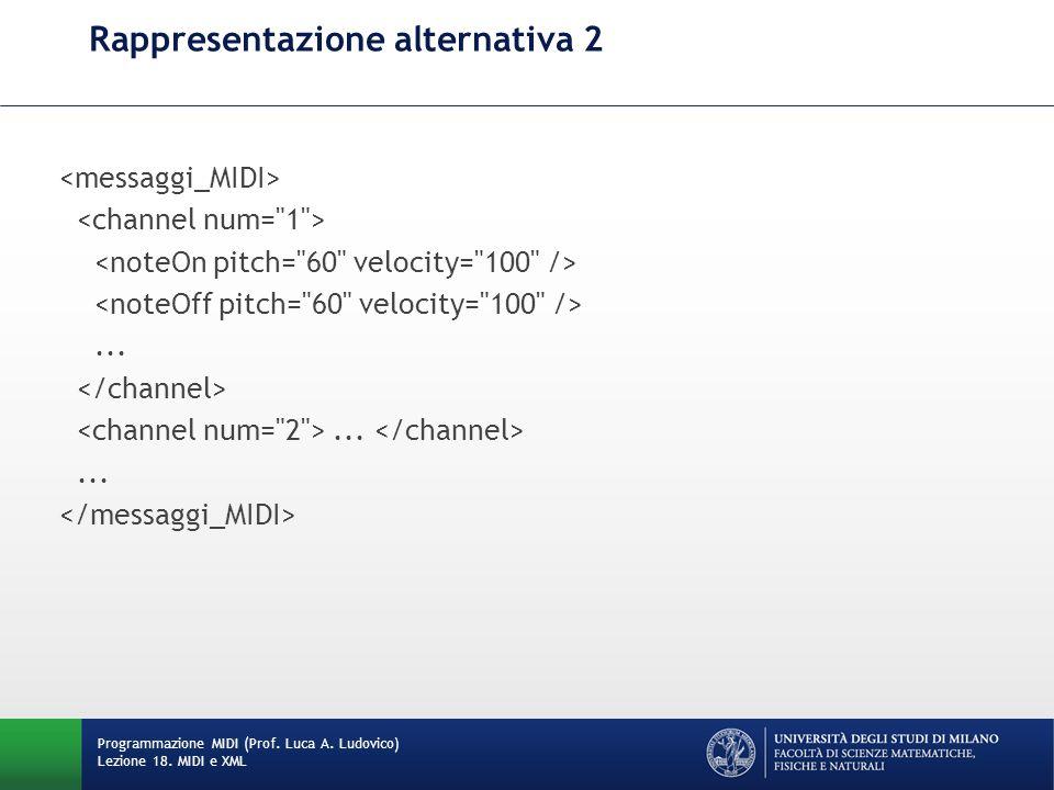 Rappresentazione alternativa 2 Programmazione MIDI (Prof. Luca A. Ludovico) Lezione 18. MIDI e XML......
