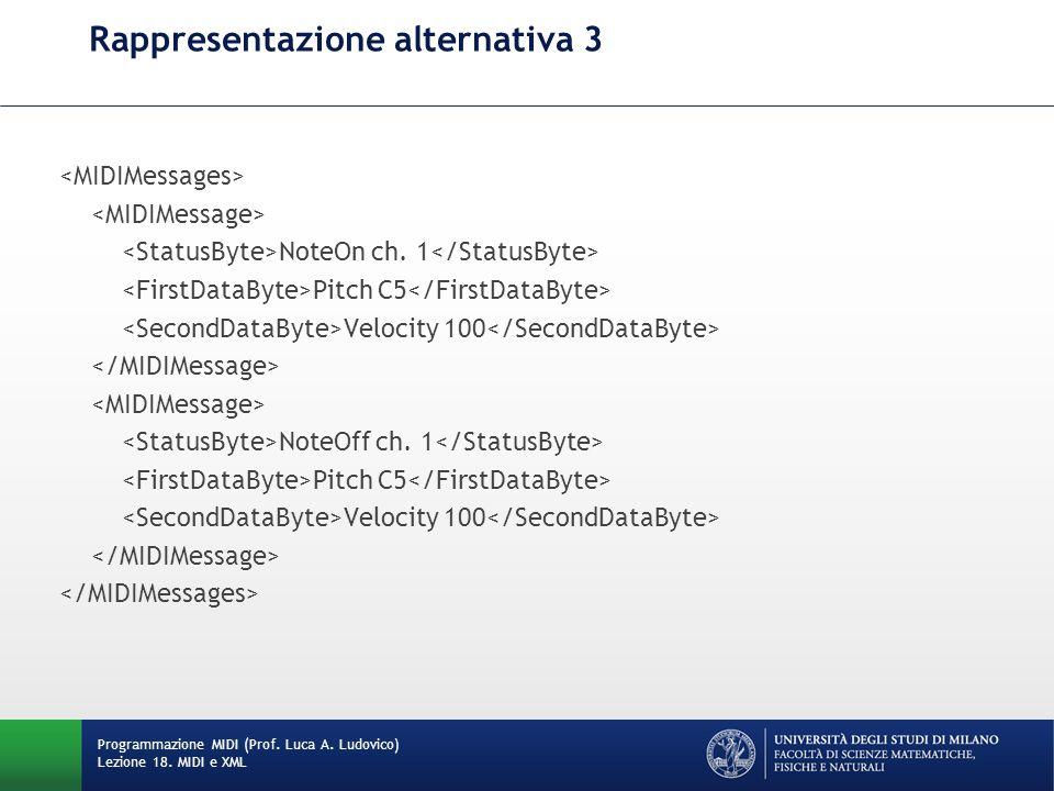 Rappresentazione alternativa 3 Programmazione MIDI (Prof. Luca A. Ludovico) Lezione 18. MIDI e XML NoteOn ch. 1 Pitch C5 Velocity 100 NoteOff ch. 1 Pi