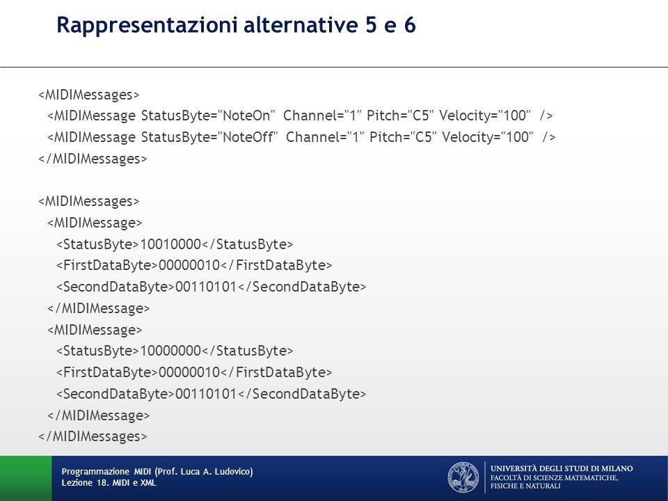 Rappresentazioni alternative 5 e 6 Programmazione MIDI (Prof. Luca A. Ludovico) Lezione 18. MIDI e XML 10010000 00000010 00110101 10000000 00000010 00