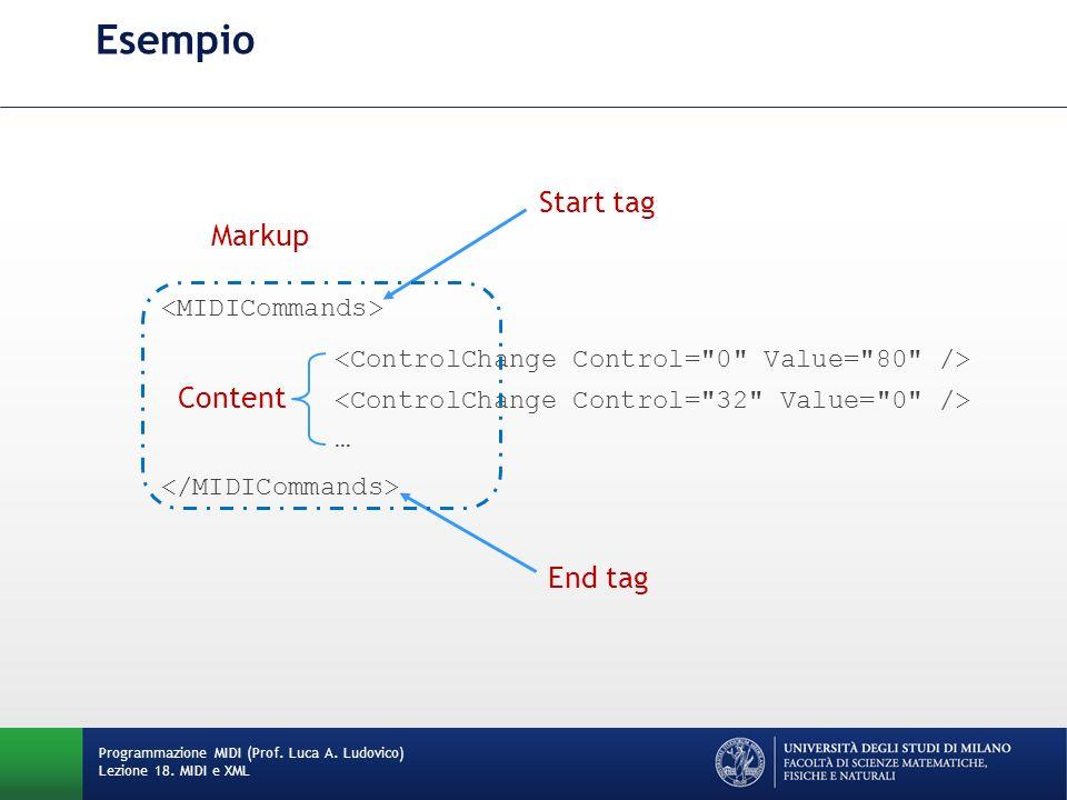 Editor XML Editing di XML con XML Copy Editor –Software scaricabile da http://xml-copy-editor.sourceforge.net/ Ausili grafici (e non) per la generazione di sintassi XML ben formata –Autocompletamento –Colorazione dei tag –Indentazione e pretty-print Verifica di Well-formedness, o correttezza della forma (e di Validity: vedi prossima lezione) Programmazione MIDI (Prof.