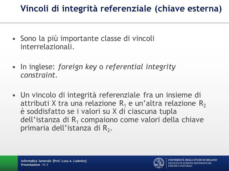 Vincoli di integrità referenziale (chiave esterna) Sono la più importante classe di vincoli interrelazionali. In inglese: foreign key o referential in