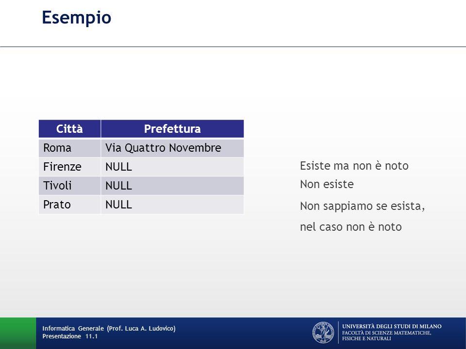 Informatica Generale (Prof. Luca A. Ludovico) Presentazione 11.1 Esempio CittàPrefettura RomaVia Quattro Novembre FirenzeNULL TivoliNULL PratoNULL Esi