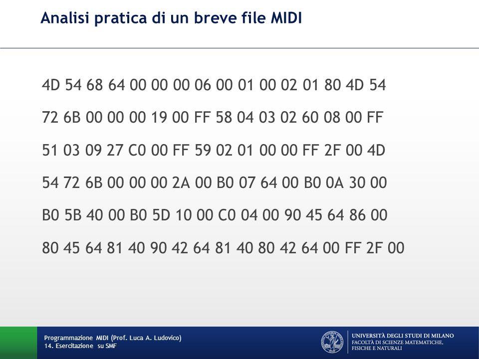 Come segmentare uno SMF in chunk Esiste sicuramente uno e un solo chunk di intestazione (MThd), di lunghezza complessiva pari a 14 byte e posizionato allinizio del file Possono esistere uno o più chunk di traccia (MTrk), di lunghezza variabile e delimitati da [4D 54 72 6B … FF 2F 00] –Per i file MIDI di tipo 0 vi è un unico chunk MTrk, per il tipo 1 e 2 ne deve esistere almeno uno Il chunk MThd e il/i chunk MTrk riempiono completamente il file MIDI: nel file non vi sono byte non appartenenti ad uno di essi.