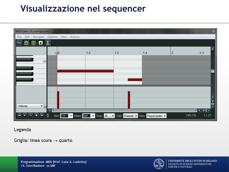 Visualizzazione nel sequencer Programmazione MIDI (Prof. Luca A. Ludovico) 14. Esercitazione su SMF Legenda Griglia: linea scura quarto