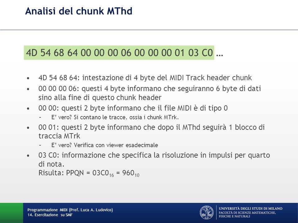 Analisi del chunk MThd Programmazione MIDI (Prof. Luca A. Ludovico) 14. Esercitazione su SMF 4D 54 68 64 00 00 00 06 00 00 00 01 03 C0 … 4D 54 68 64: