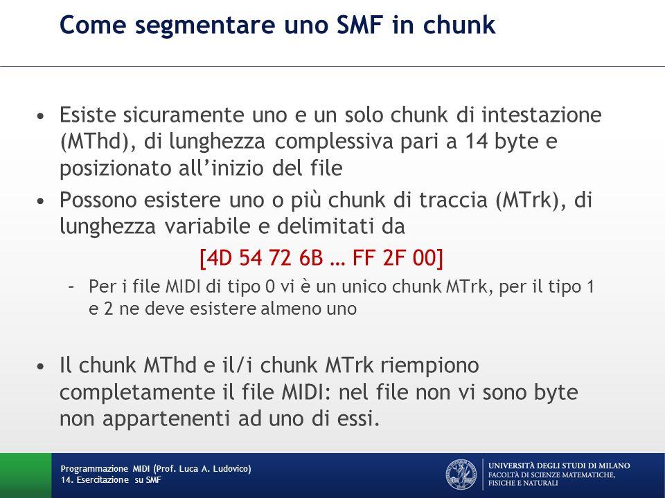 Come segmentare uno SMF in chunk Esiste sicuramente uno e un solo chunk di intestazione (MThd), di lunghezza complessiva pari a 14 byte e posizionato