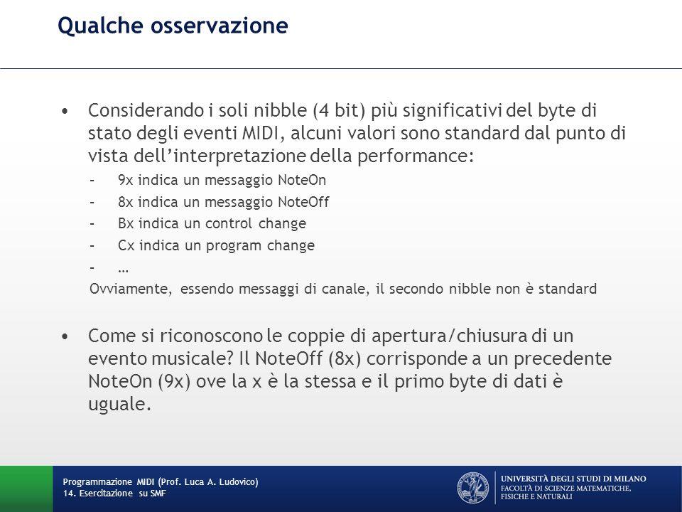 Qualche osservazione Programmazione MIDI (Prof. Luca A. Ludovico) 14. Esercitazione su SMF Considerando i soli nibble (4 bit) più significativi del by