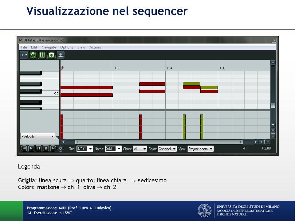 Visualizzazione nel sequencer Programmazione MIDI (Prof. Luca A. Ludovico) 14. Esercitazione su SMF Legenda Griglia: linea scura quarto; linea chiara