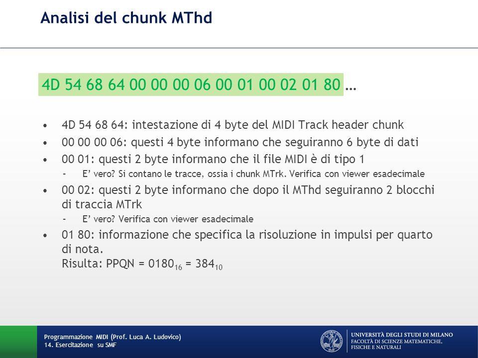 Analisi del chunk MThd Programmazione MIDI (Prof. Luca A. Ludovico) 14. Esercitazione su SMF 4D 54 68 64 00 00 00 06 00 01 00 02 01 80 … 4D 54 68 64: