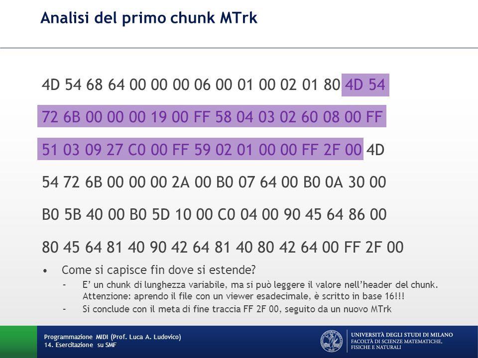Come segmentare i contenuti di MTrk Lintero contenuto di un chunk MTrk (per contenuto si intende la parte successiva allheader) è un susseguirsi di coppie [tempo delta, evento] I tempi delta vanno interpretati proseguendo la lettura dei byte finchè non si trova il byte che ha il bit più significativo posto a 0 –In molti casi il tempo delta si esprime su un unico byte; un caso particolare è il tempo delta posto a 00, per indicare simultaneità o occorrenza immediata Gli eventi devono essere segmentati secondo le regole di decodifica degli eventi MIDI o dei metaeventi tipici degli SMF –Ciascuno di essi ha una sua lunghezza, variabile da evento a evento ma predeterminata (ad es.