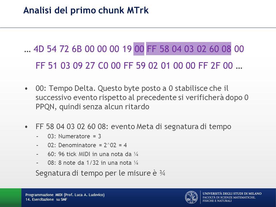 Qualche osservazione Programmazione MIDI (Prof.Luca A.