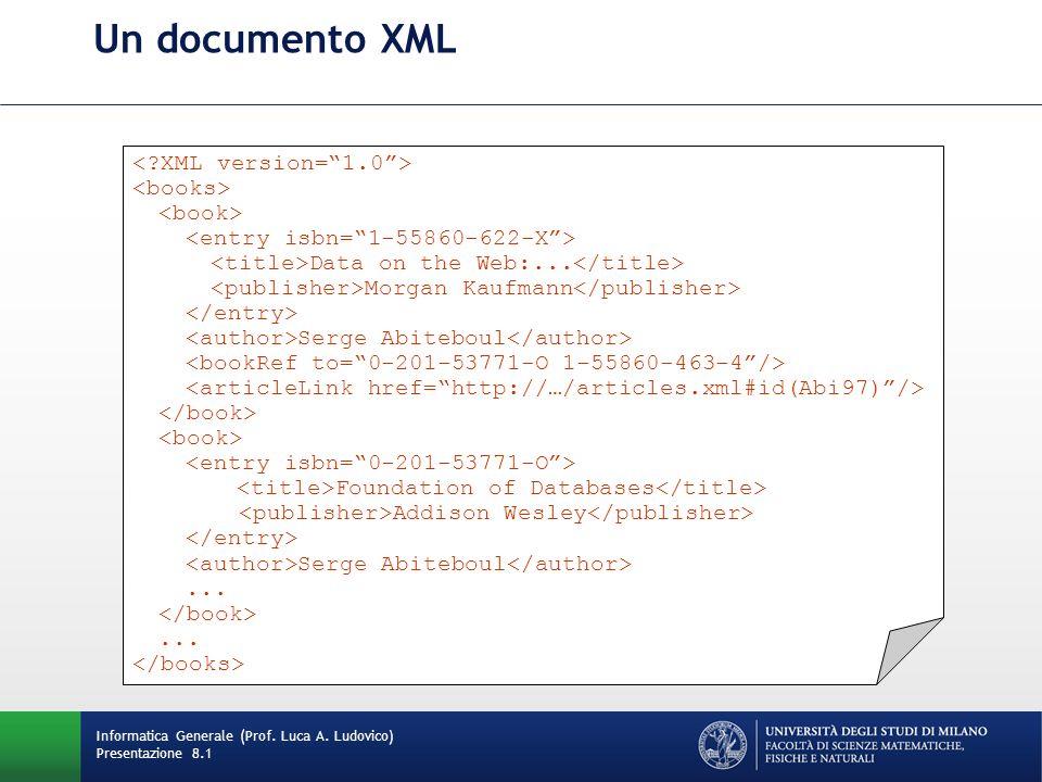 Esempi di definizione di elementi Sintassi DTD: Elemento con contenuto misto (mixed content) In un file XML aderente a un DTD così fatto, potremo trovare: Oggi appuntamento con Luca alle 15.30 Il 15/10/2010 appuntamento con il Dott.