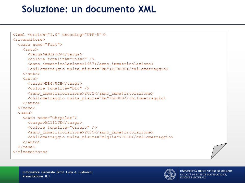 Soluzione: un documento XML Informatica Generale (Prof. Luca A. Ludovico) Presentazione 8.1 AB123CV 1987 120000 DB478CH 2001 56000 AC111JK 2005 7000