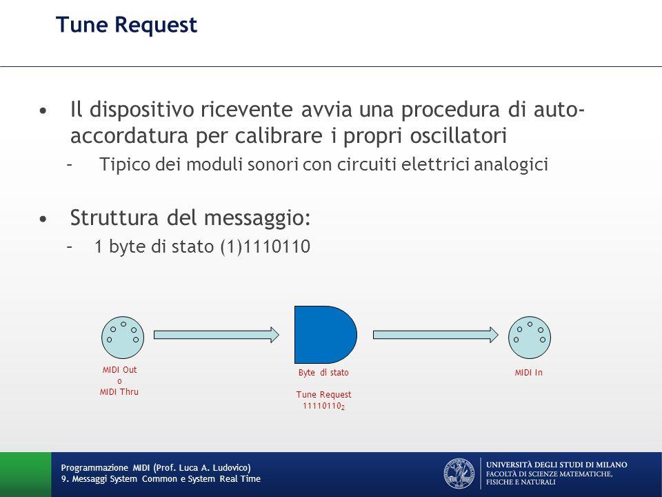 Tune Request Il dispositivo ricevente avvia una procedura di auto- accordatura per calibrare i propri oscillatori –Tipico dei moduli sonori con circui