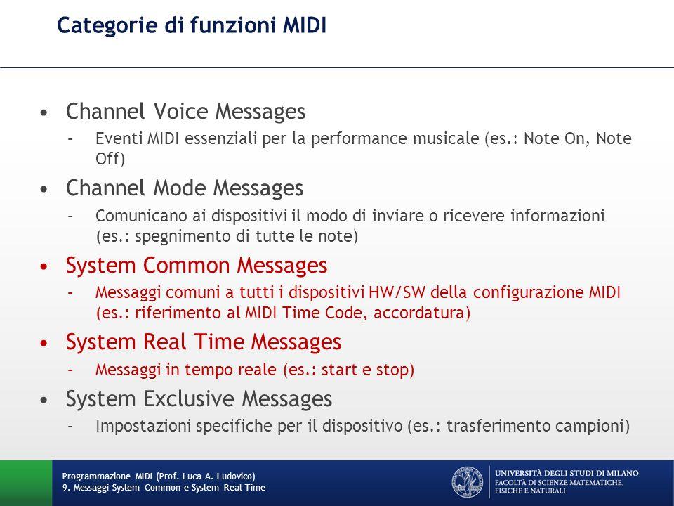 Categorie di funzioni MIDI Channel Voice Messages –Eventi MIDI essenziali per la performance musicale (es.: Note On, Note Off) Channel Mode Messages –