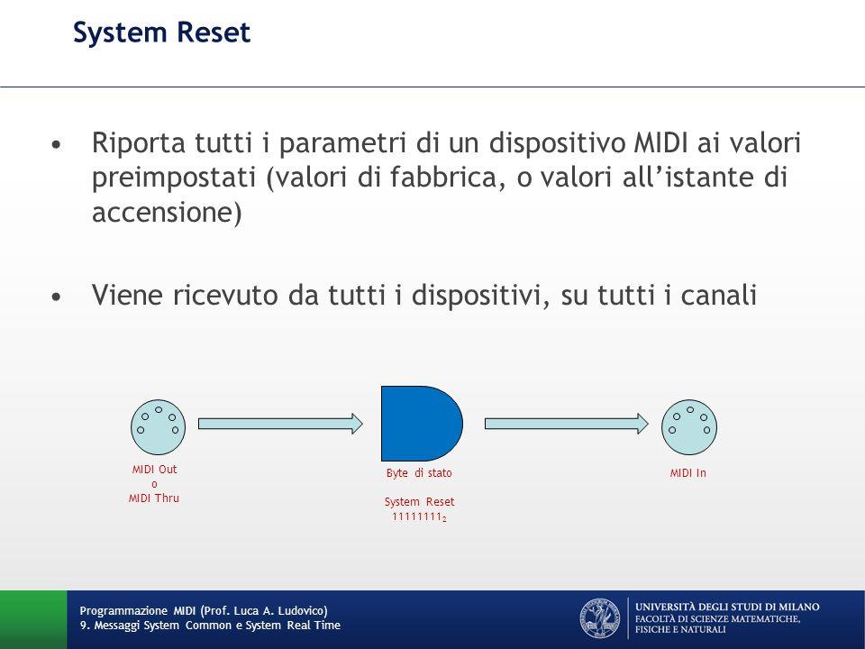 System Reset Riporta tutti i parametri di un dispositivo MIDI ai valori preimpostati (valori di fabbrica, o valori allistante di accensione) Viene ric