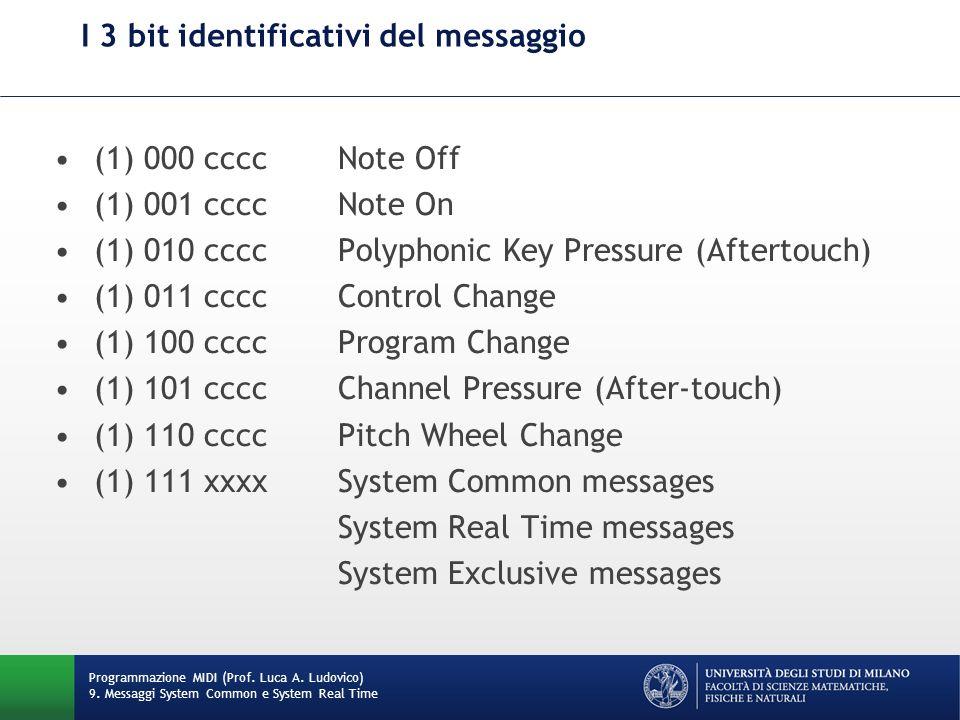 I 3 bit identificativi del messaggio (1) 000 ccccNote Off (1) 001 ccccNote On (1) 010 ccccPolyphonic Key Pressure (Aftertouch) (1) 011 ccccControl Cha