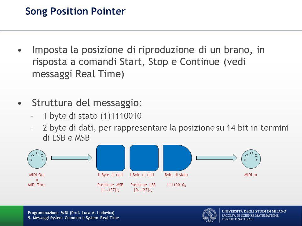 Song Position Pointer Imposta la posizione di riproduzione di un brano, in risposta a comandi Start, Stop e Continue (vedi messaggi Real Time) Struttu