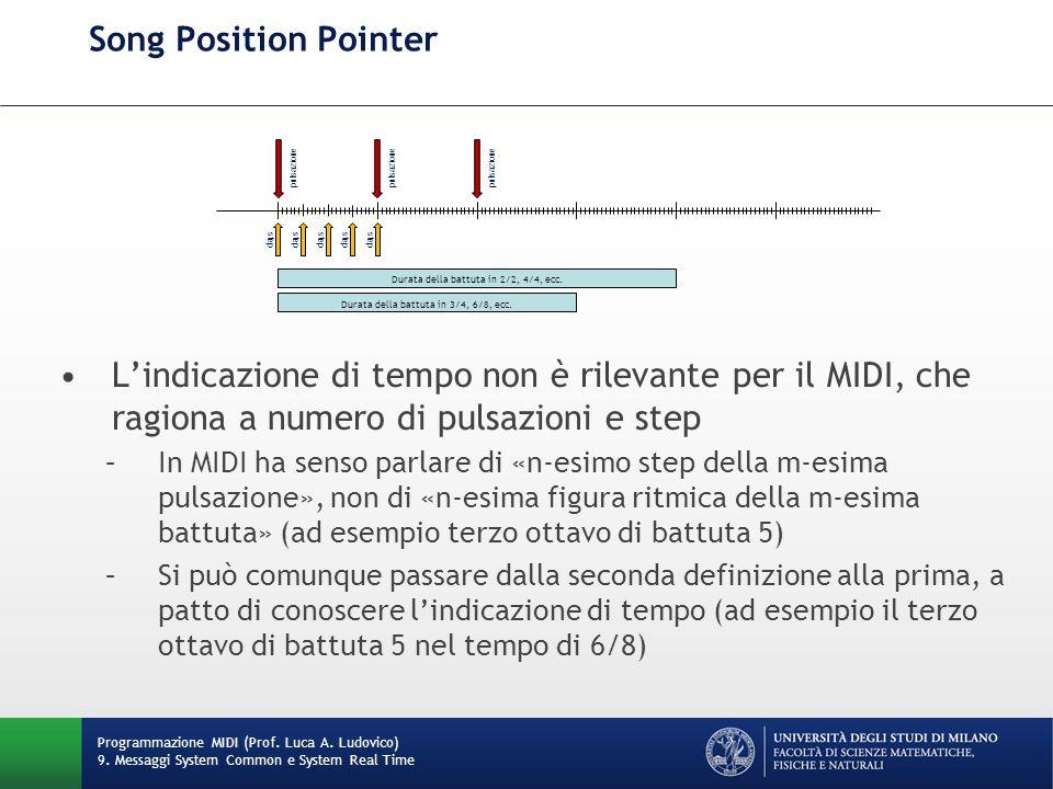 Song Position Pointer Lindicazione di tempo non è rilevante per il MIDI, che ragiona a numero di pulsazioni e step –In MIDI ha senso parlare di «n-esi