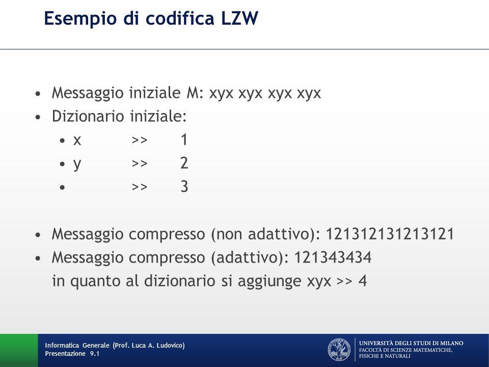 Esempio di codifica LZW Informatica Generale (Prof. Luca A. Ludovico) Presentazione 9.1 Messaggio iniziale M: xyx xyx xyx xyx Dizionario iniziale: x >