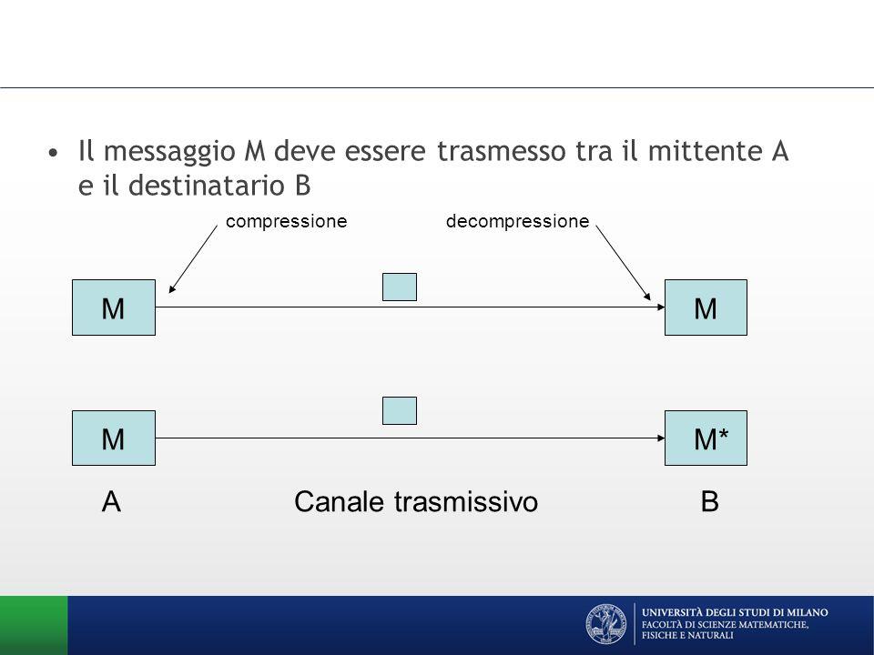 Il messaggio M deve essere trasmesso tra il mittente A e il destinatario B ABCanale trasmissivo MM compressionedecompressione MM*