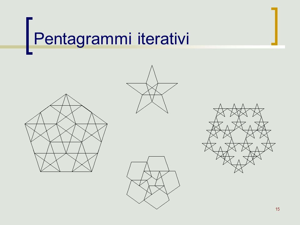 15 Pentagrammi iterativi