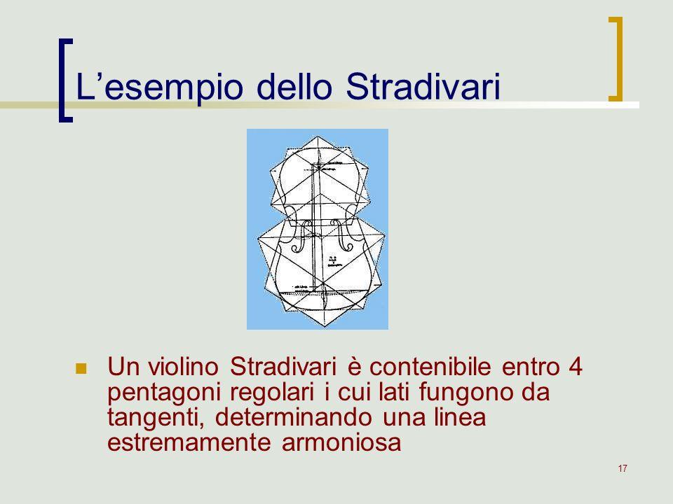 17 Lesempio dello Stradivari Un violino Stradivari è contenibile entro 4 pentagoni regolari i cui lati fungono da tangenti, determinando una linea est