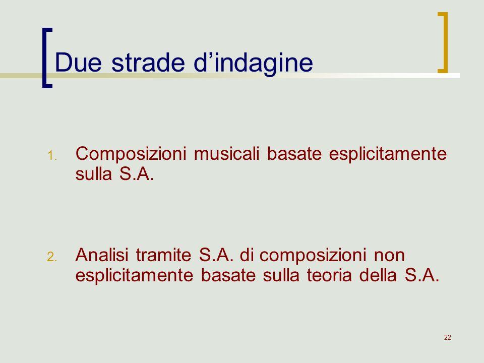 22 Due strade dindagine 1. Composizioni musicali basate esplicitamente sulla S.A. 2. Analisi tramite S.A. di composizioni non esplicitamente basate su