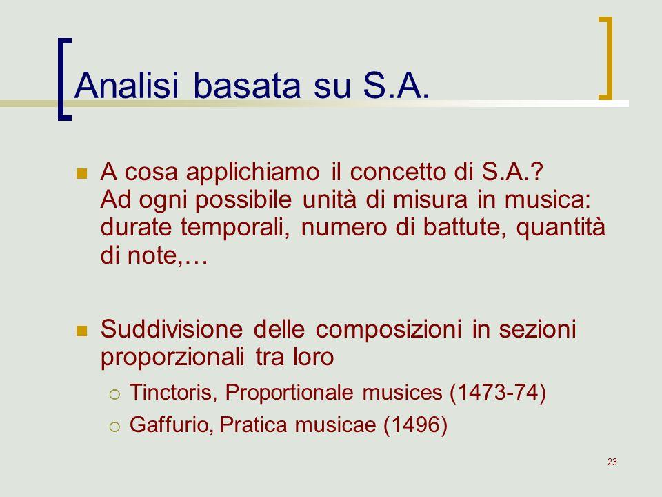 23 Analisi basata su S.A. A cosa applichiamo il concetto di S.A.? Ad ogni possibile unità di misura in musica: durate temporali, numero di battute, qu
