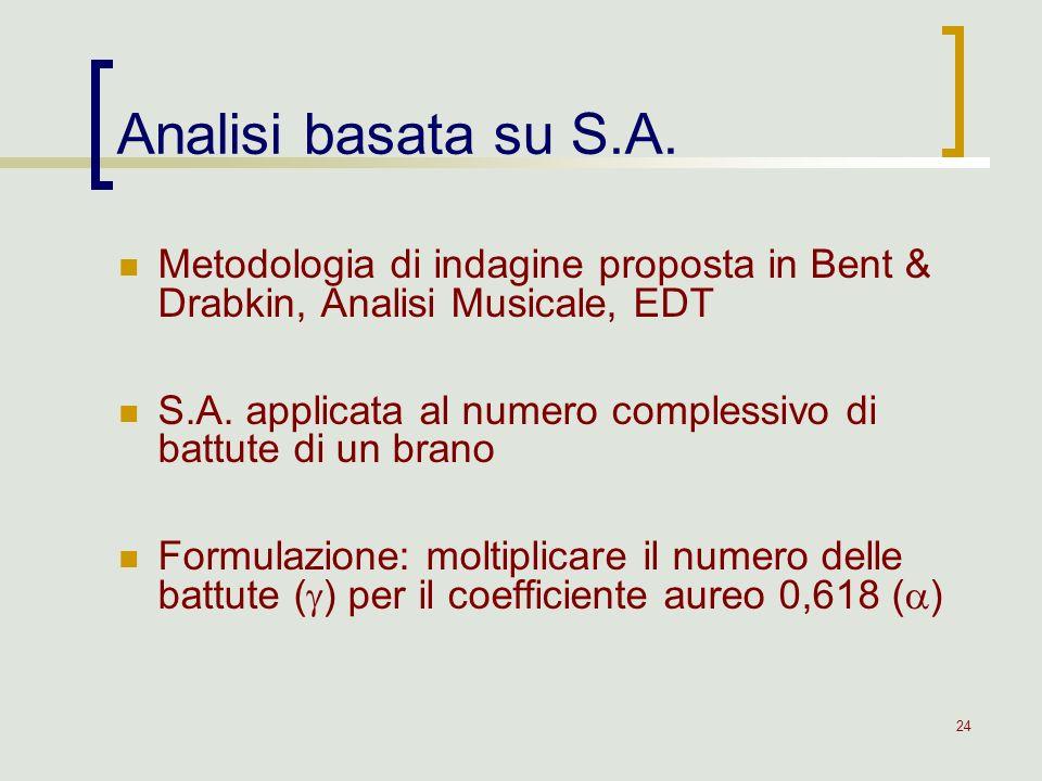 24 Analisi basata su S.A. Metodologia di indagine proposta in Bent & Drabkin, Analisi Musicale, EDT S.A. applicata al numero complessivo di battute di