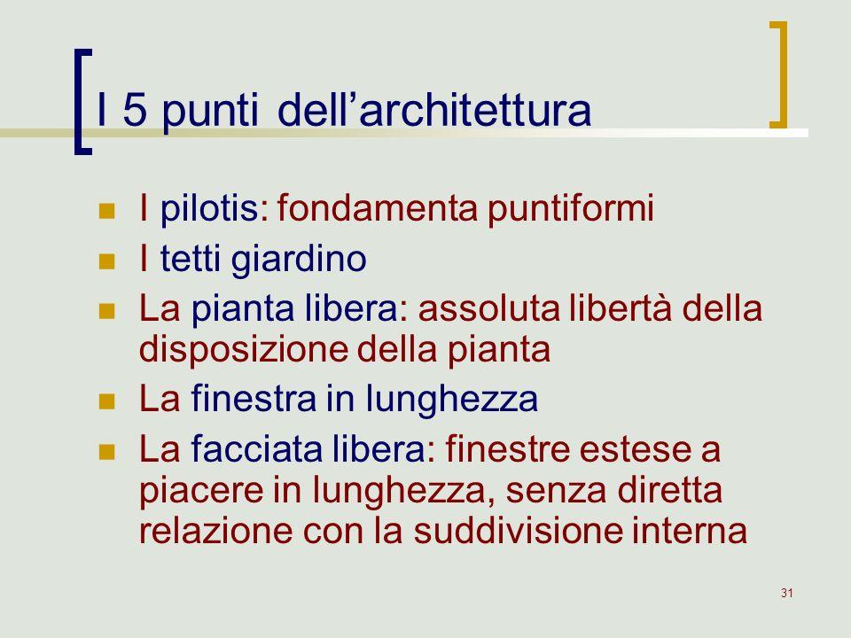 31 I 5 punti dellarchitettura I pilotis: fondamenta puntiformi I tetti giardino La pianta libera: assoluta libertà della disposizione della pianta La