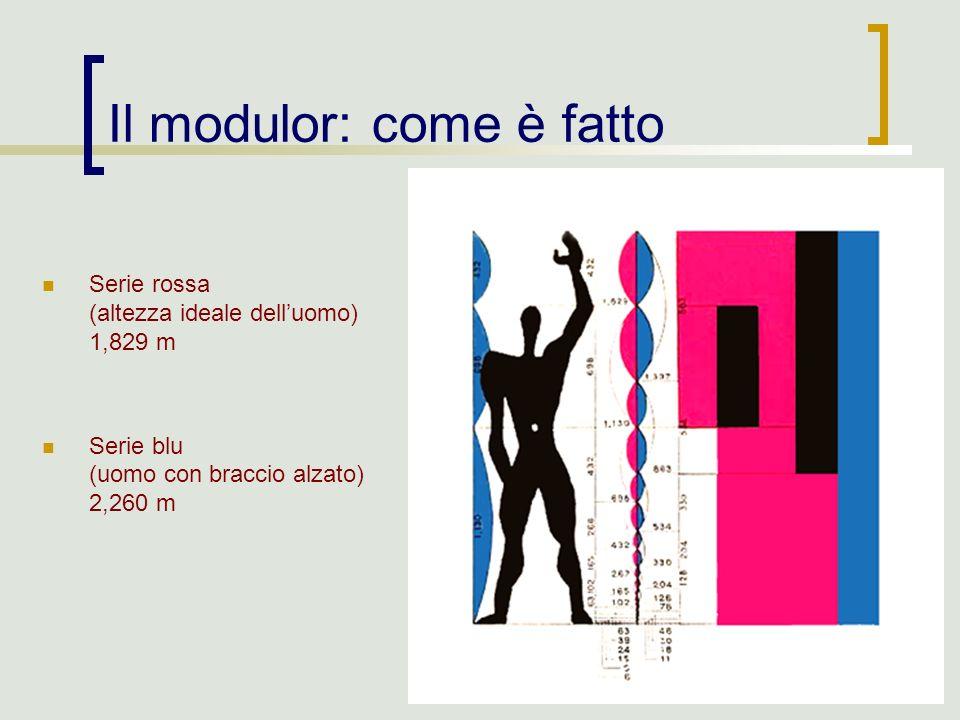 35 Il modulor: come è fatto Serie rossa (altezza ideale delluomo) 1,829 m Serie blu (uomo con braccio alzato) 2,260 m