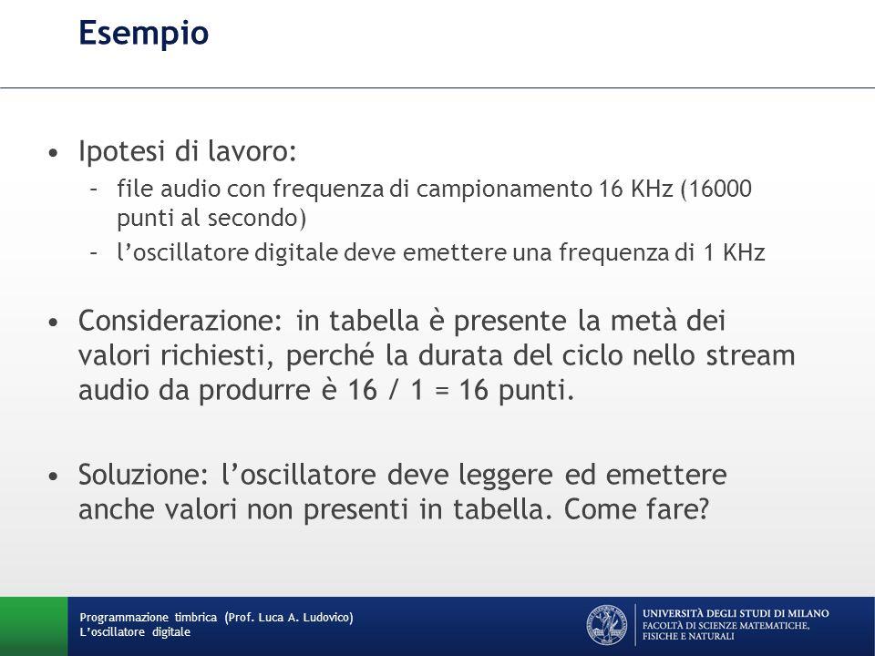 Programmazione timbrica (Prof.Luca A.