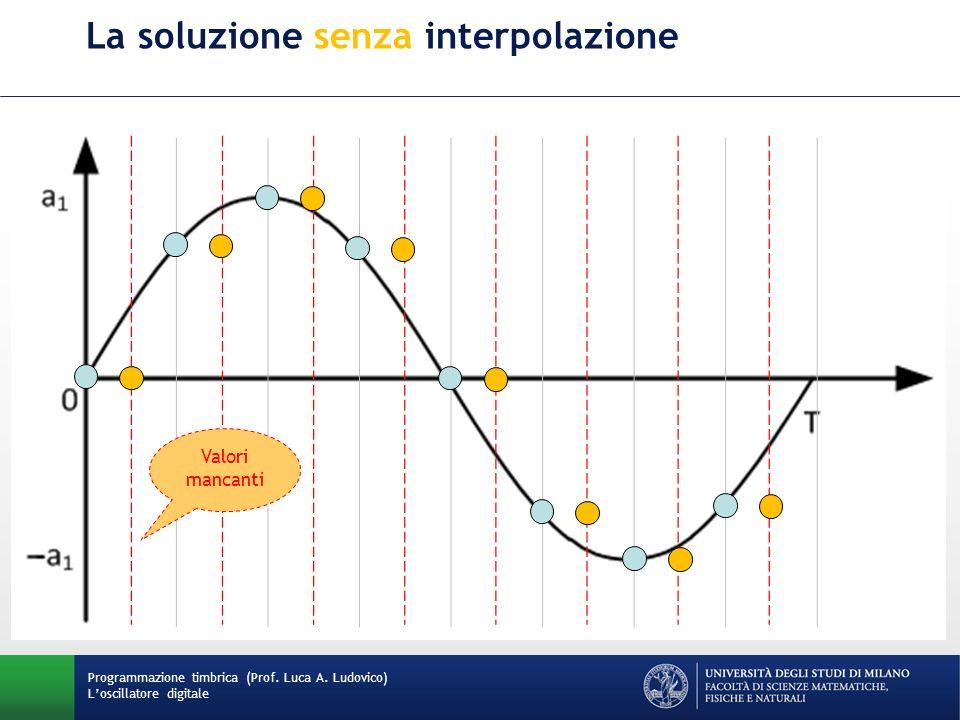 Programmazione timbrica (Prof. Luca A. Ludovico) Loscillatore digitale La soluzione senza interpolazione Valori mancanti