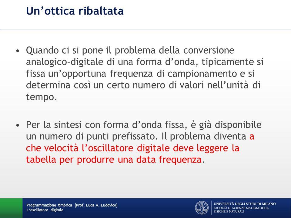 Programmazione timbrica (Prof. Luca A. Ludovico) Loscillatore digitale Unottica ribaltata Quando ci si pone il problema della conversione analogico-di