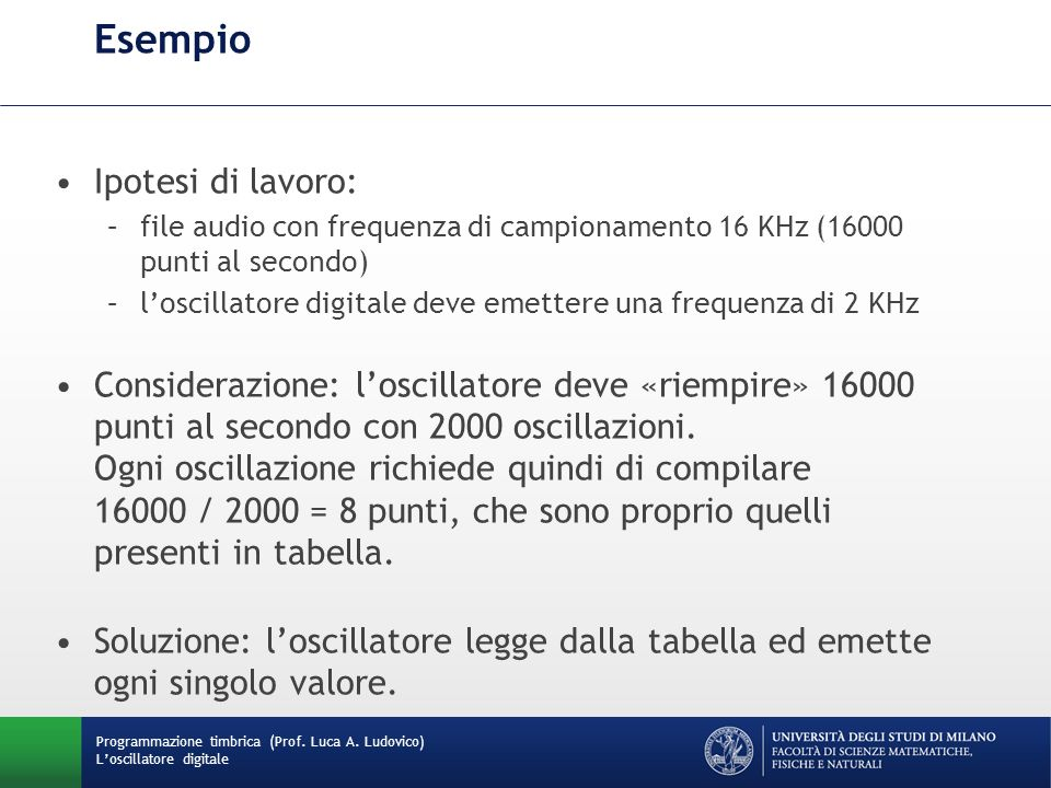Programmazione timbrica (Prof. Luca A. Ludovico) Loscillatore digitale Esempio Ipotesi di lavoro: –file audio con frequenza di campionamento 16 KHz (1