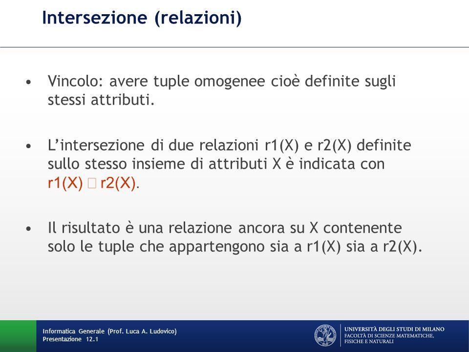 Informatica Generale (Prof.Luca A.