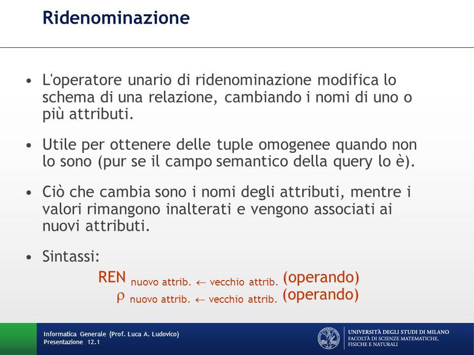 Ridenominazione L operatore unario di ridenominazione modifica lo schema di una relazione, cambiando i nomi di uno o più attributi.