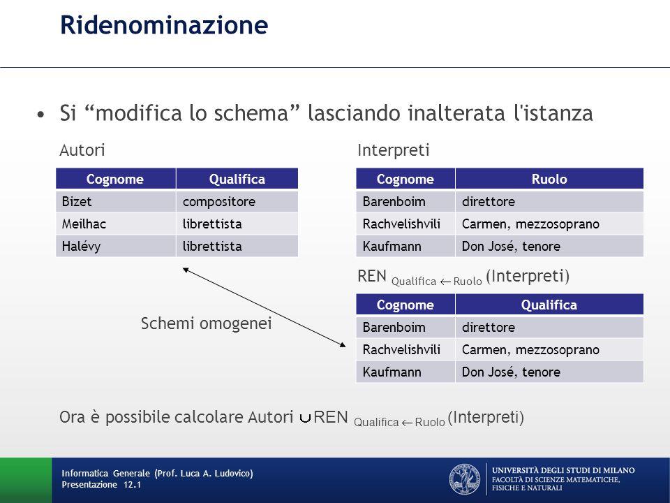 Ridenominazione Si modifica lo schema lasciando inalterata l istanza Informatica Generale (Prof.