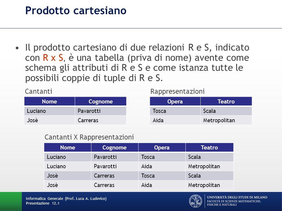 Prodotto cartesiano Informatica Generale (Prof.Luca A.