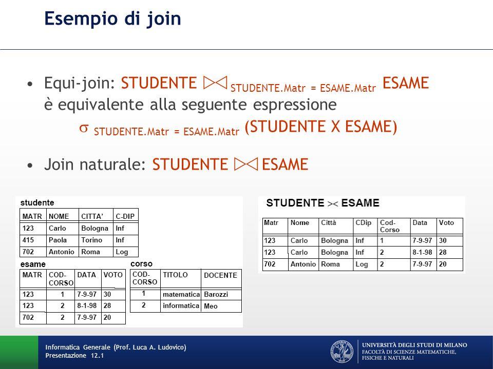 Esempio di join Equi-join: STUDENTE STUDENTE.Matr = ESAME.Matr ESAME è equivalente alla seguente espressione STUDENTE.Matr = ESAME.Matr (STUDENTE X ESAME) Join naturale: STUDENTE ESAME Informatica Generale (Prof.