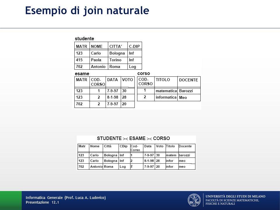 Esempio di join naturale Informatica Generale (Prof. Luca A. Ludovico) Presentazione 12.1