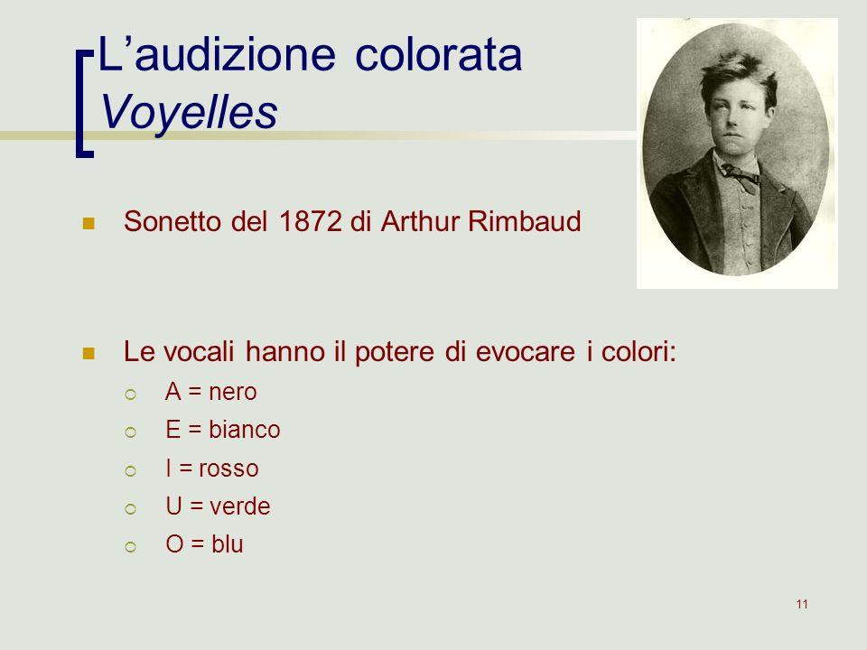 11 Sonetto del 1872 di Arthur Rimbaud Le vocali hanno il potere di evocare i colori: A = nero E = bianco I = rosso U = verde O = blu Laudizione colora