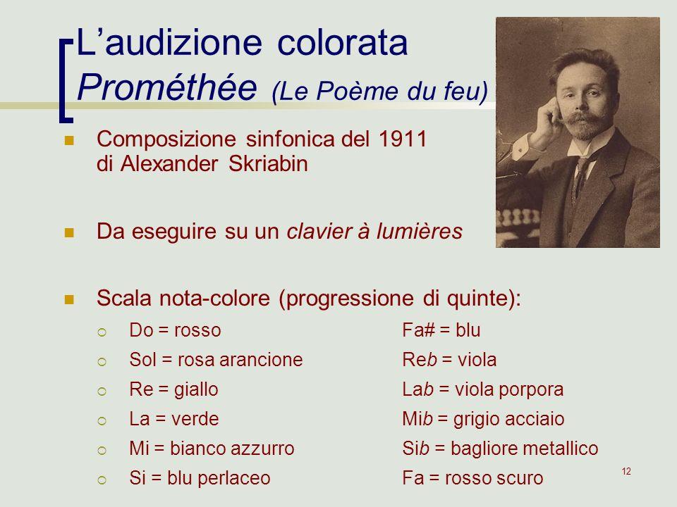 12 Composizione sinfonica del 1911 di Alexander Skriabin Da eseguire su un clavier à lumières Scala nota-colore (progressione di quinte): Do = rossoFa