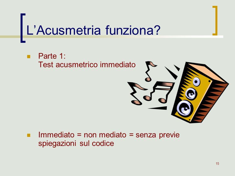 15 LAcusmetria funziona? Parte 1: Test acusmetrico immediato Immediato = non mediato = senza previe spiegazioni sul codice
