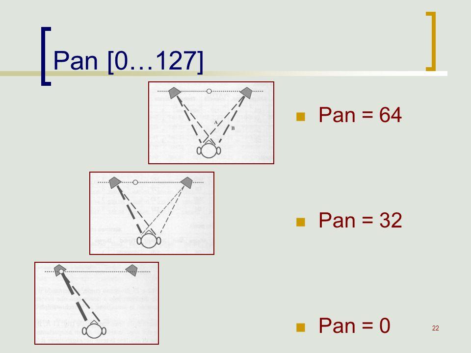 22 Pan [0…127] Pan = 64 Pan = 32 Pan = 0