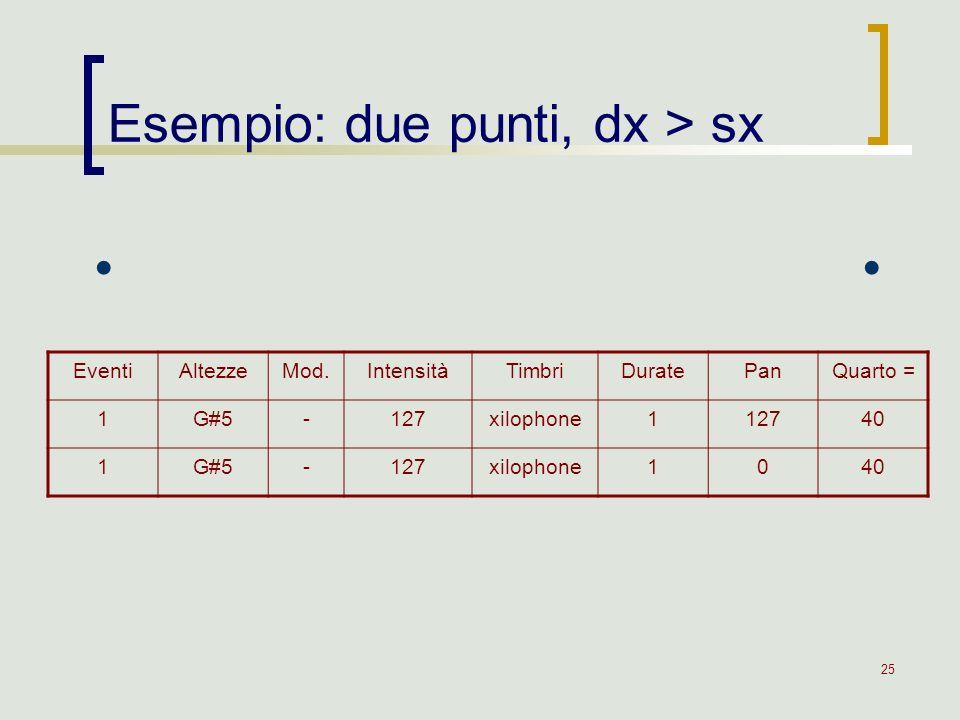 25 Esempio: due punti, dx > sx EventiAltezzeMod.IntensitàTimbriDuratePanQuarto = 1G#5-127xilophone112740 1G#5-127xilophone1040.